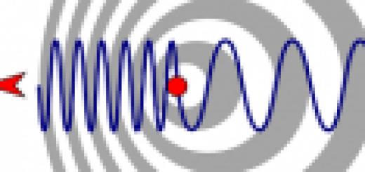 Измерить электромагнитное излучение