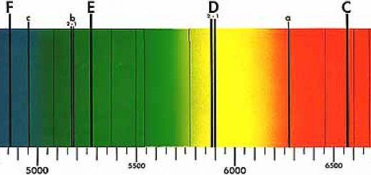 Спектральный анализ почвы силами наших экспертов