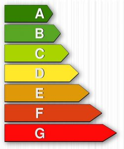 Типы экологического мониторинга