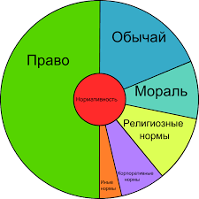 Экологическая экспертиза проектов и нормы права