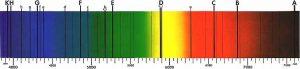 Спектральный анализ почвы